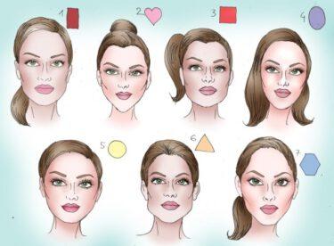 Yüz Şeklinizin Kişiliğinizle İlgili Birçok İpucu Verdiğini Biliyor musunuz ?