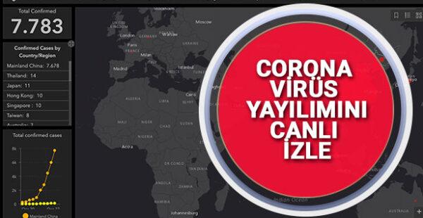 Corona Virüs Dünyada Yayılma Hızı Canlı (online) İzleme Ekranı